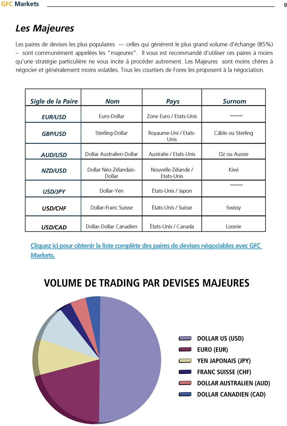 Liste courtier forex france