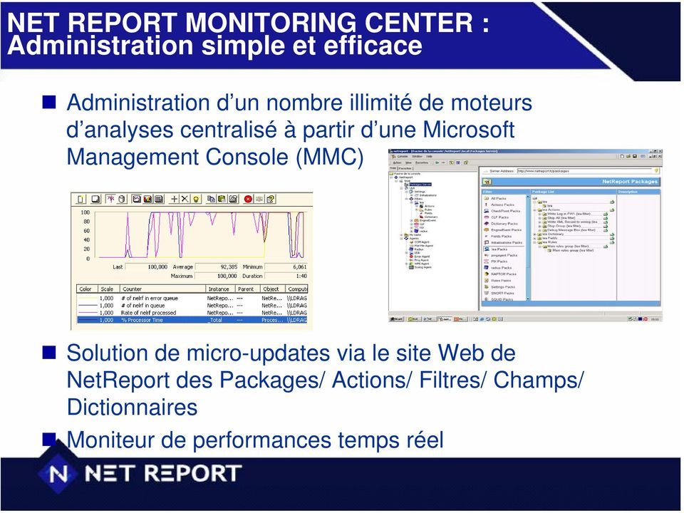 Management Console (MMC) Solution de micro-updates via le site Web de NetReport