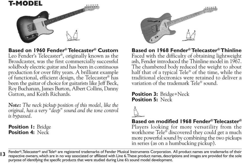 A brilliant example of functional, efficient design, the Telecaster has been the guitar of choice for guitarists like Jeff Beck, Roy Buchanan, James Burton, Albert Collins, Danny Gatton, and Keith