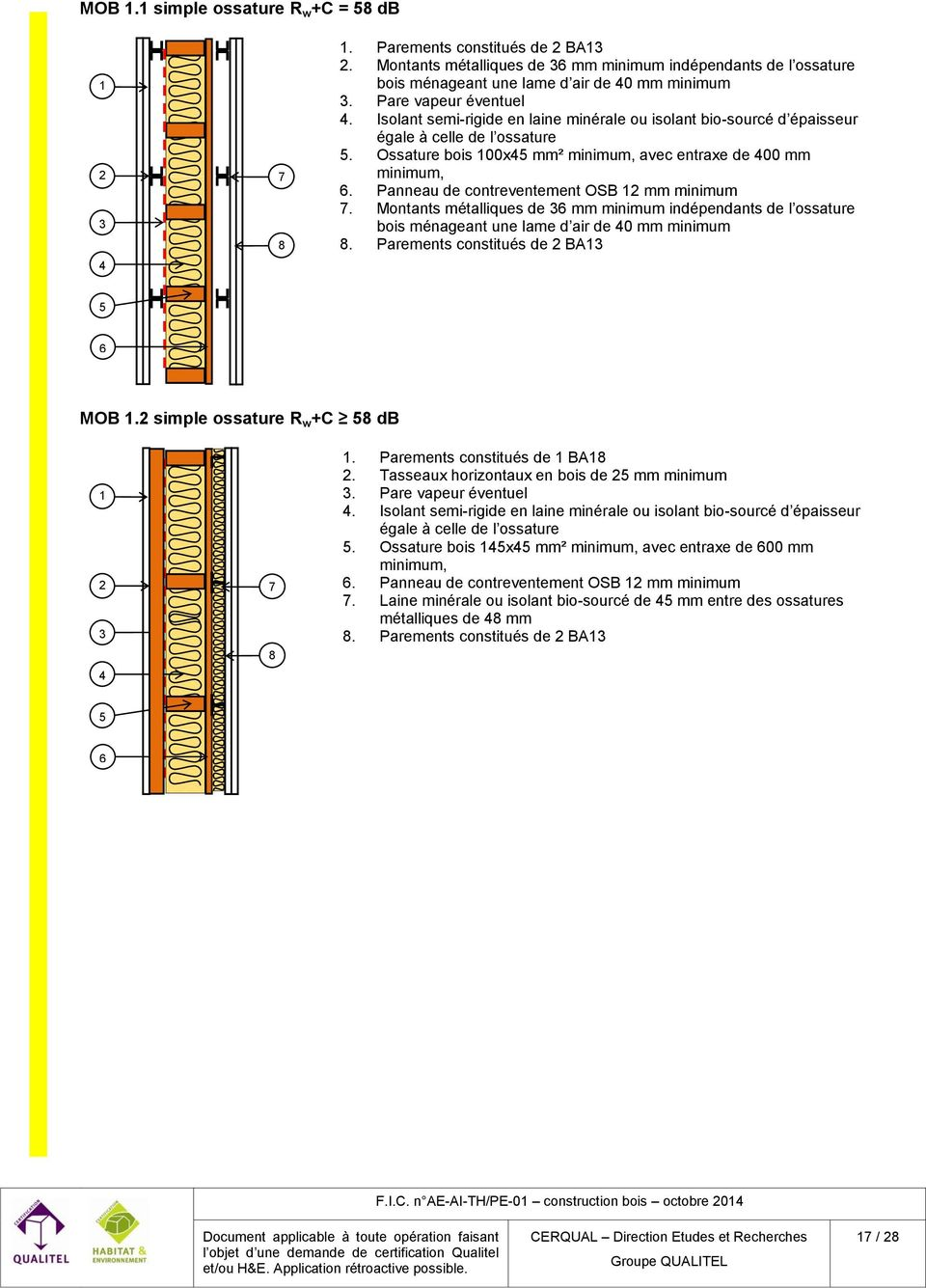 Panneau de contreventement OSB mm minimum 7. Montants métalliques de mm minimum indépendants de l ossature bois ménageant une lame d air de 0 mm minimum 8. Parements constitués de BA MOB.