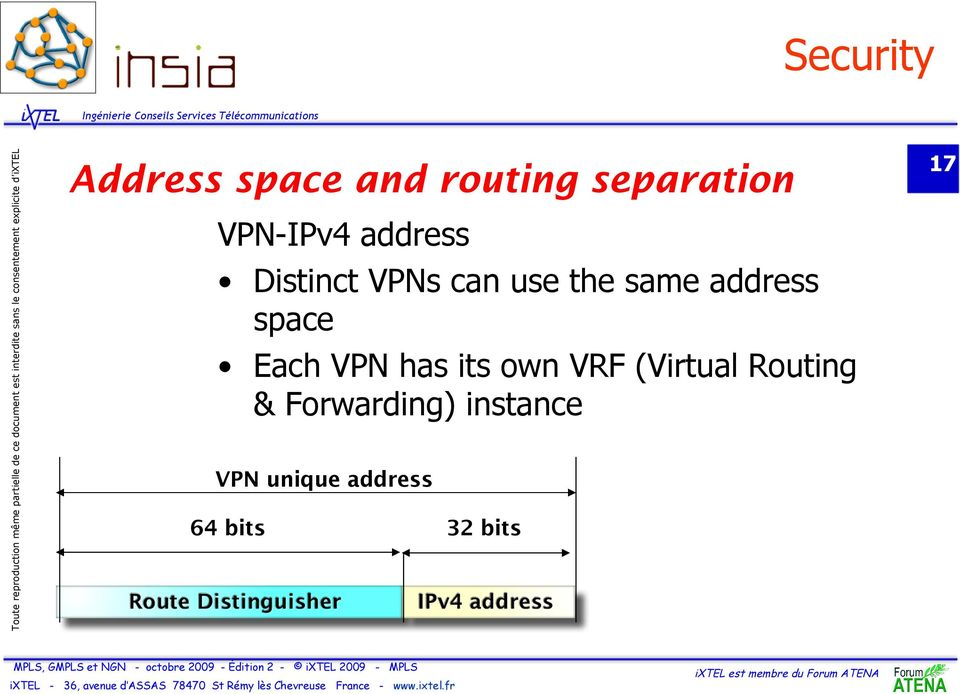 space Each VPN has its own VRF (Virtual Routing &
