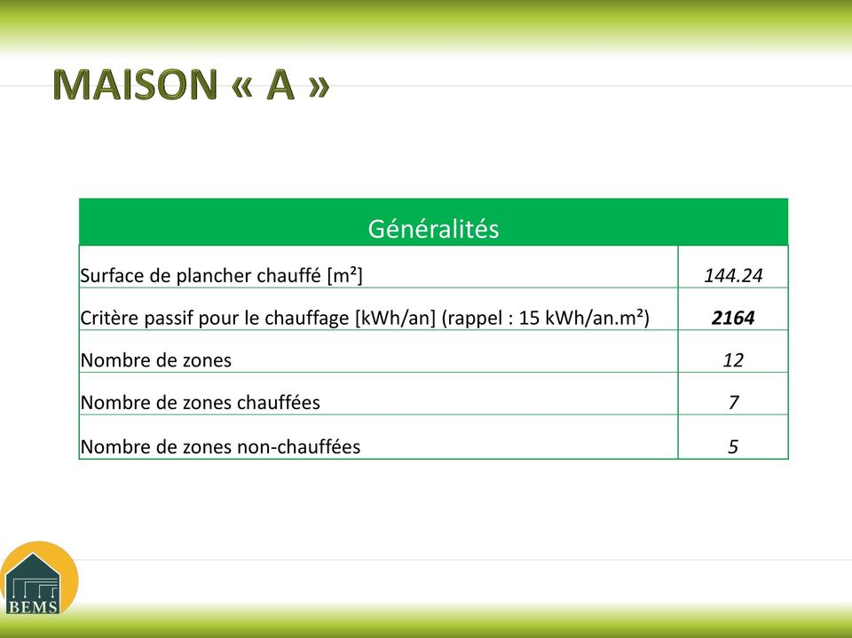 (rappel : 15 kwh/an.