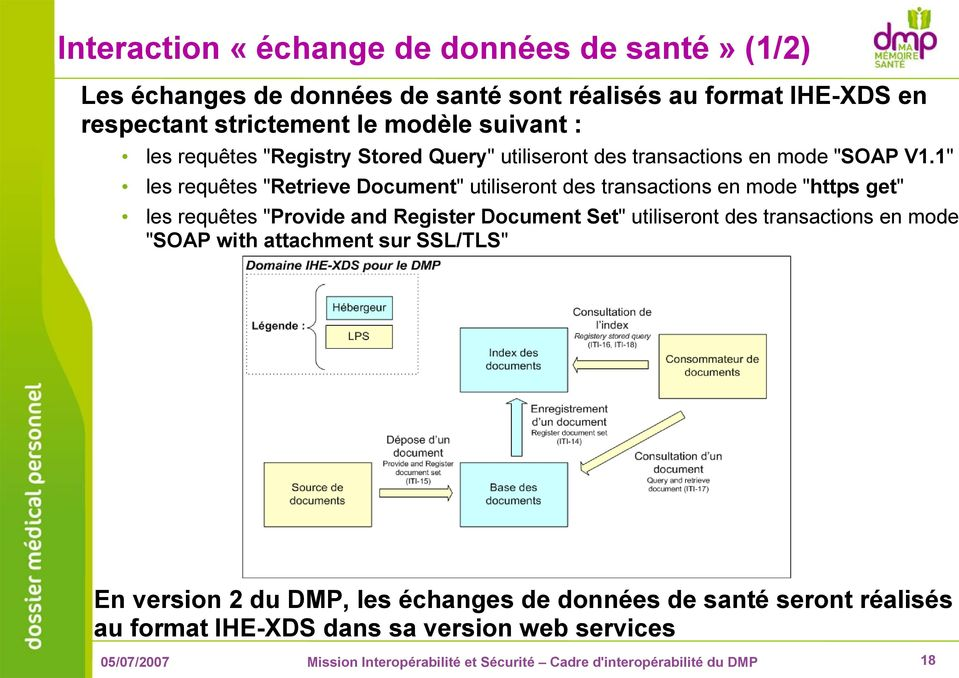 "1"" les requêtes ""Retrieve Document"" utiliseront des transactions en mode ""https get"" les requêtes ""Provide and Register Document Set"""
