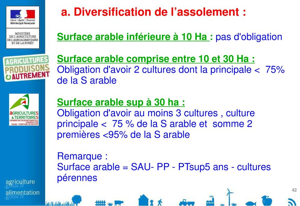 arable sup à 30 ha : Obligation d'avoir au moins 3 cultures, culture principale < 75 % de la S arable et