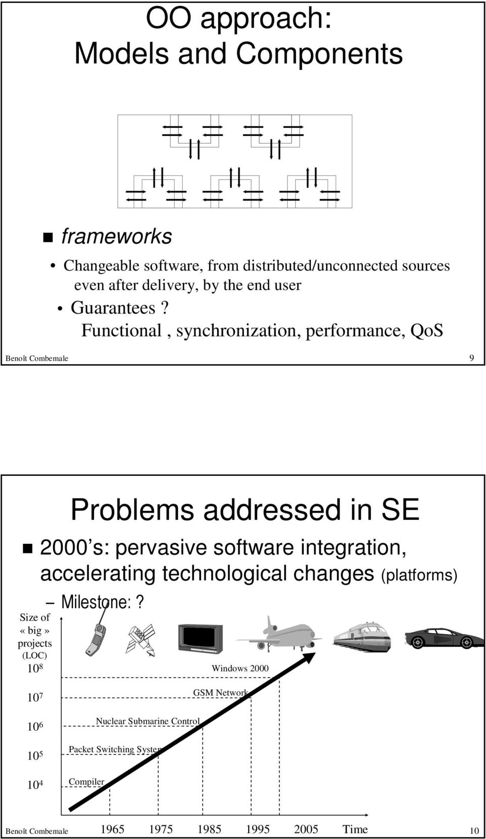 Functional, synchronization, performance, QoS Benoît Combemale 9 Problems addressed in SE 2000 s: pervasive software integration,