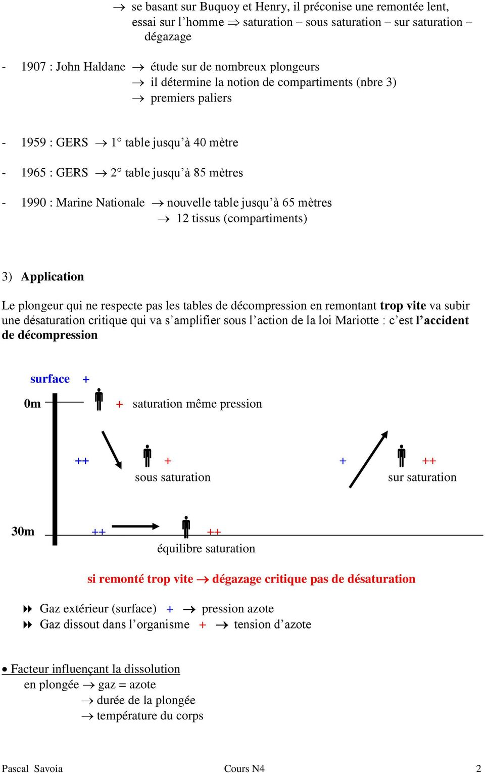 tissus (compartiments) 3) Application Le plongeur qui ne respecte pas les tables de décompression en remontant trop vite va subir une désaturation critique qui va s amplifier sous l action de la loi