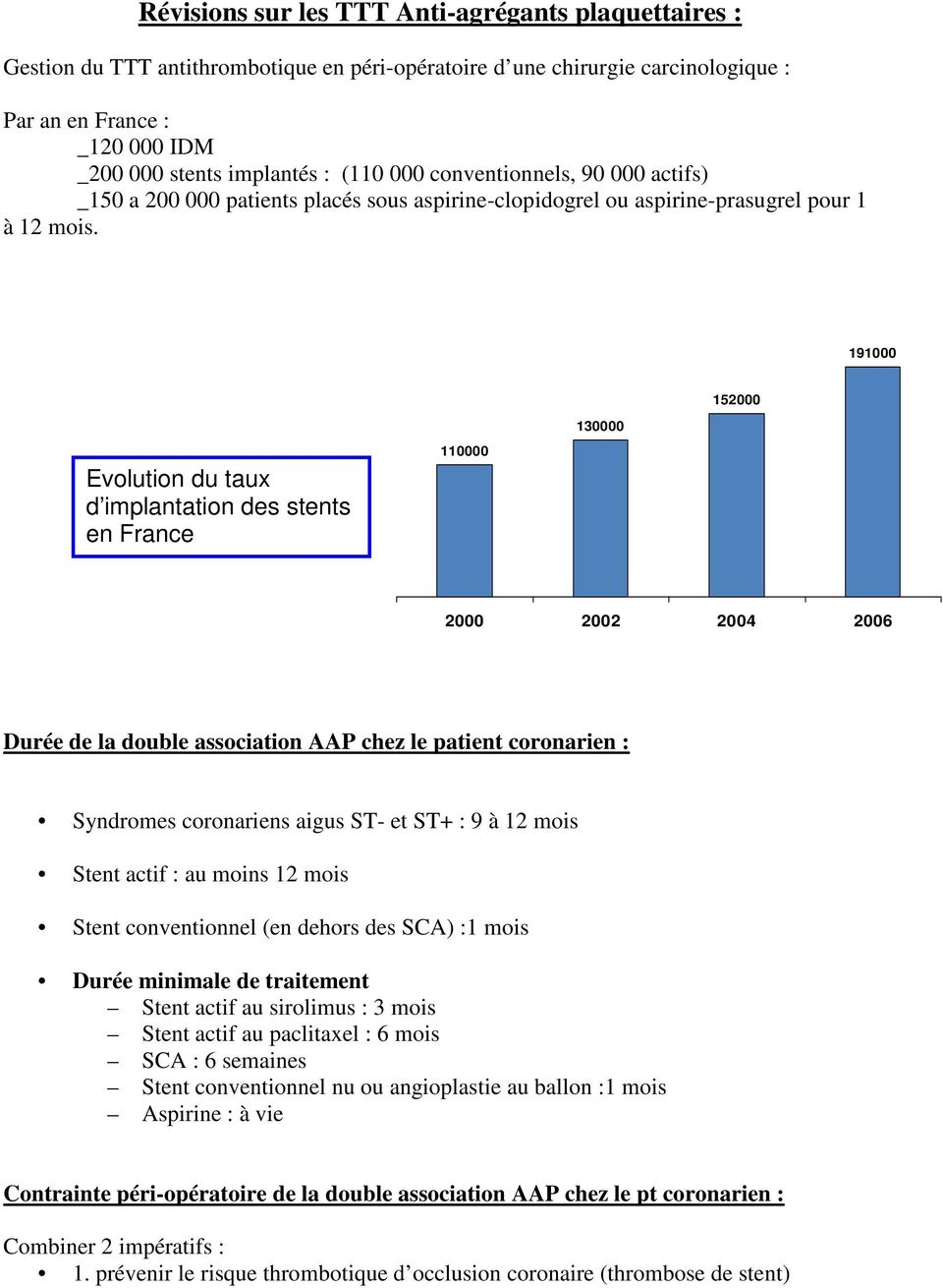 191000 152000 Evolution du taux d implantation des stents en France 110000 130000 2000 2002 2004 2006 Durée de la double association AAP chez le patient coronarien : Syndromes coronariens aigus ST-