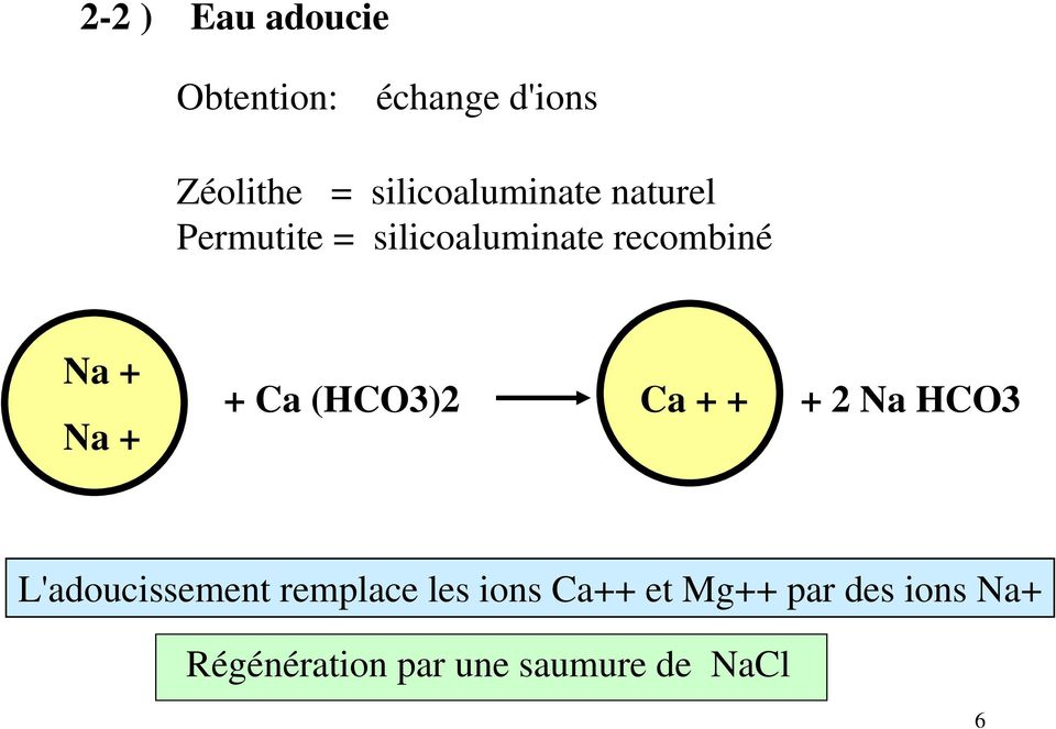 + Na + + Ca (HCO3)2 Ca + + + 2 Na HCO3 L'adoucissement remplace