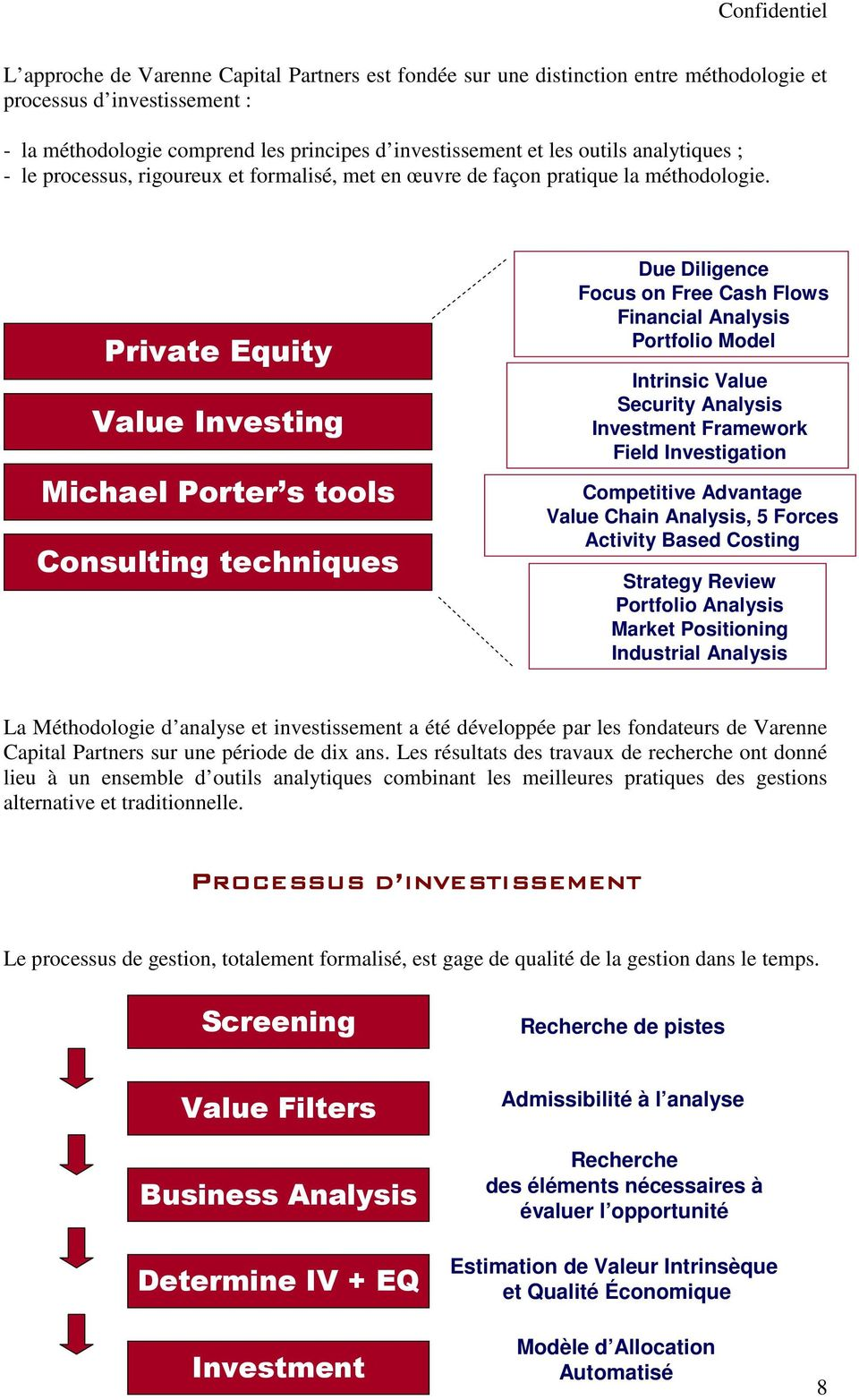 Private Equity Value Investing Michael Porter s tools Consulting techniques Due Diligence Focus on Free Cash Flows Financial Analysis Portfolio Model Intrinsic Value Security Analysis Investment