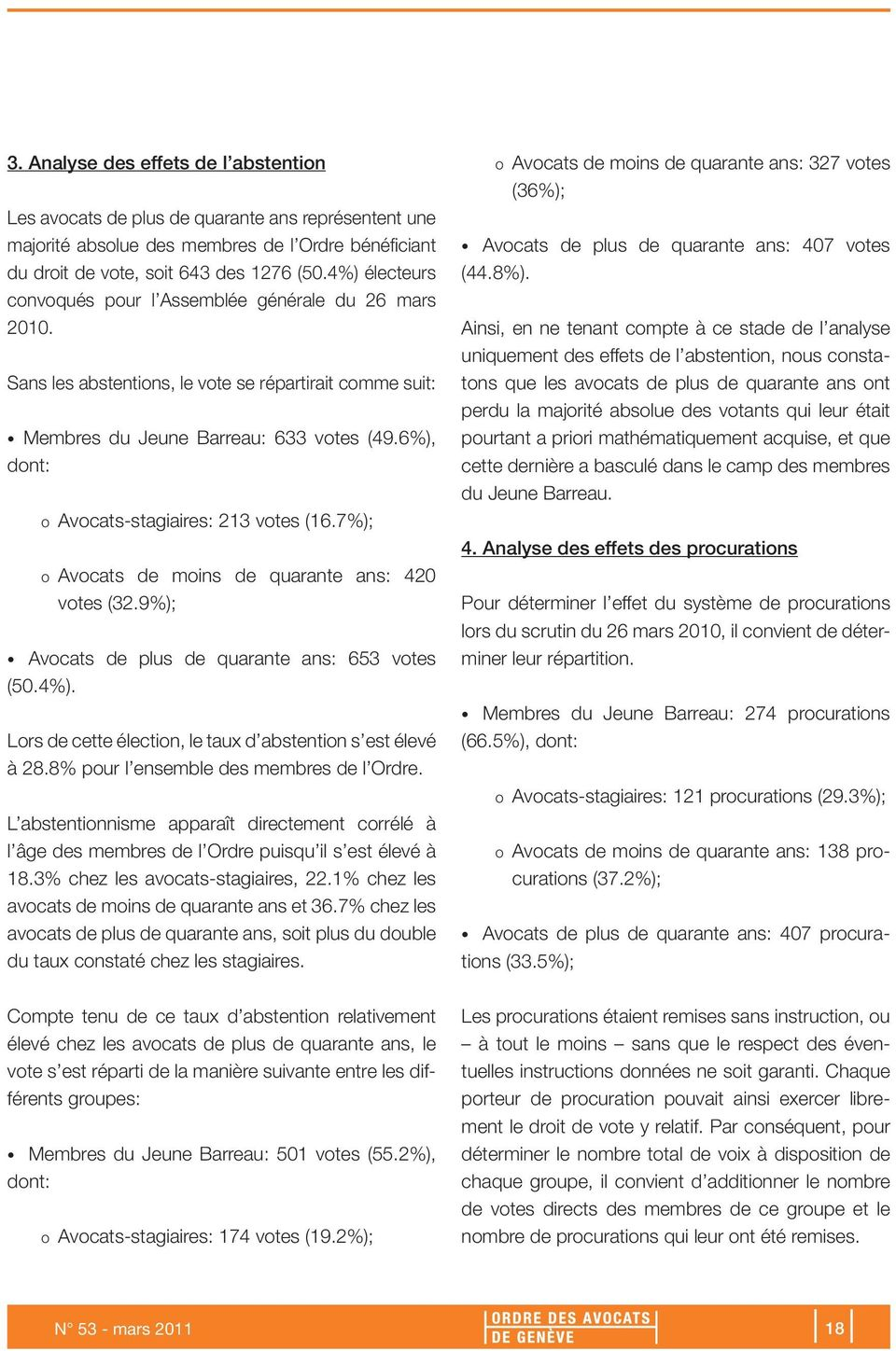 6%), dont: o Avocats-stagiaires: 213 votes (16.7%); o Avocats de moins de quarante ans: 420 votes (32.9%); Avocats de plus de quarante ans: 653 votes (50.4%).