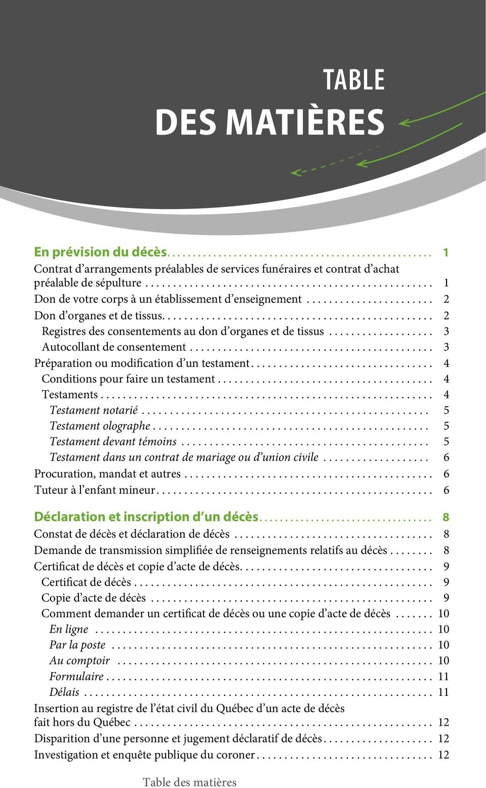 .. 3 Autocollant de consentement... 3 Préparation ou modification d un testament... 4 Conditions pour faire un testament... 4 Testaments.... 4 Testament notarié... 5 Testament olographe.