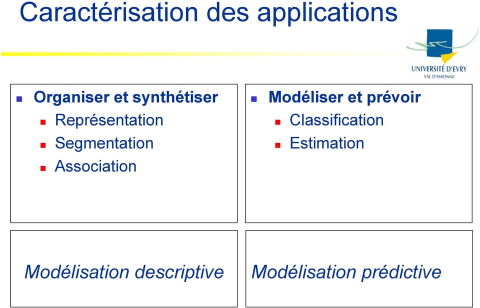 Association Modéliser et prévoir Classification