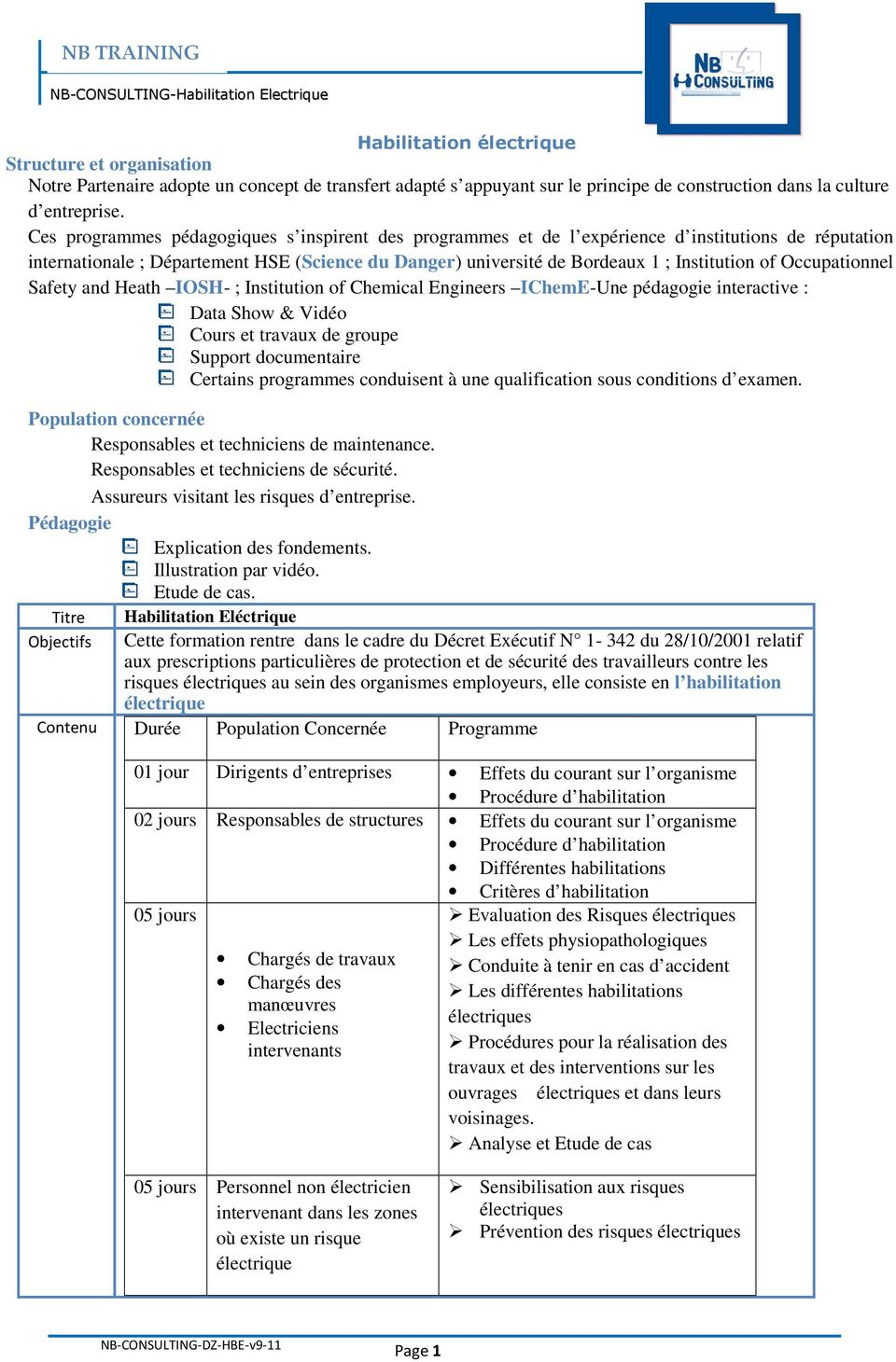 Occupationnel Safety and Heath IOSH- ; Institution of Chemical Engineers IChemE-Une pédagogie interactive : Data Show & Vidéo Cours et travaux de groupe Support documentaire Certains programmes