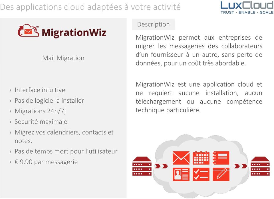 Interface intuitive Pas de logiciel à installer Migrations 24h/7j Securité maximale Migrez vos calendriers, contacts et notes.