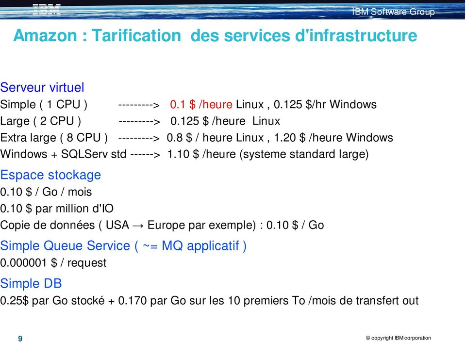 20 $ /heure Windows Windows + SQLServ std ------> 1.10 $ /heure (systeme standard large) Espace stockage 0.10 $ / Go / mois 0.
