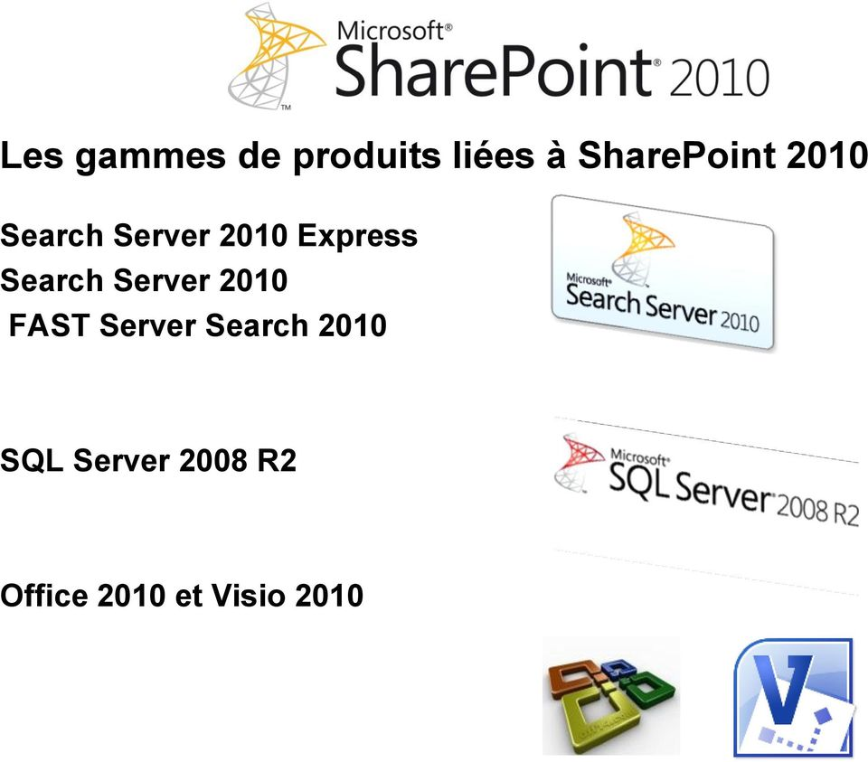 Express Search Server 2010 FAST Server