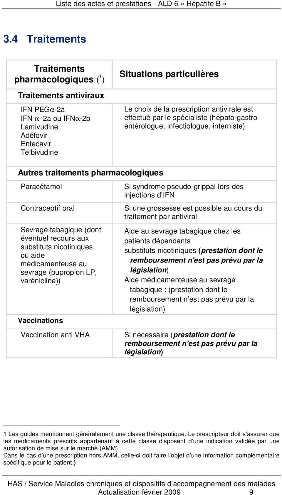 éventuel recours aux substituts nicotiniques ou aide médicamenteuse au sevrage (bupropion LP, varénicline)) Vaccinations Vaccination anti VHA Si syndrome pseudo-grippal lors des injections d IFN Si