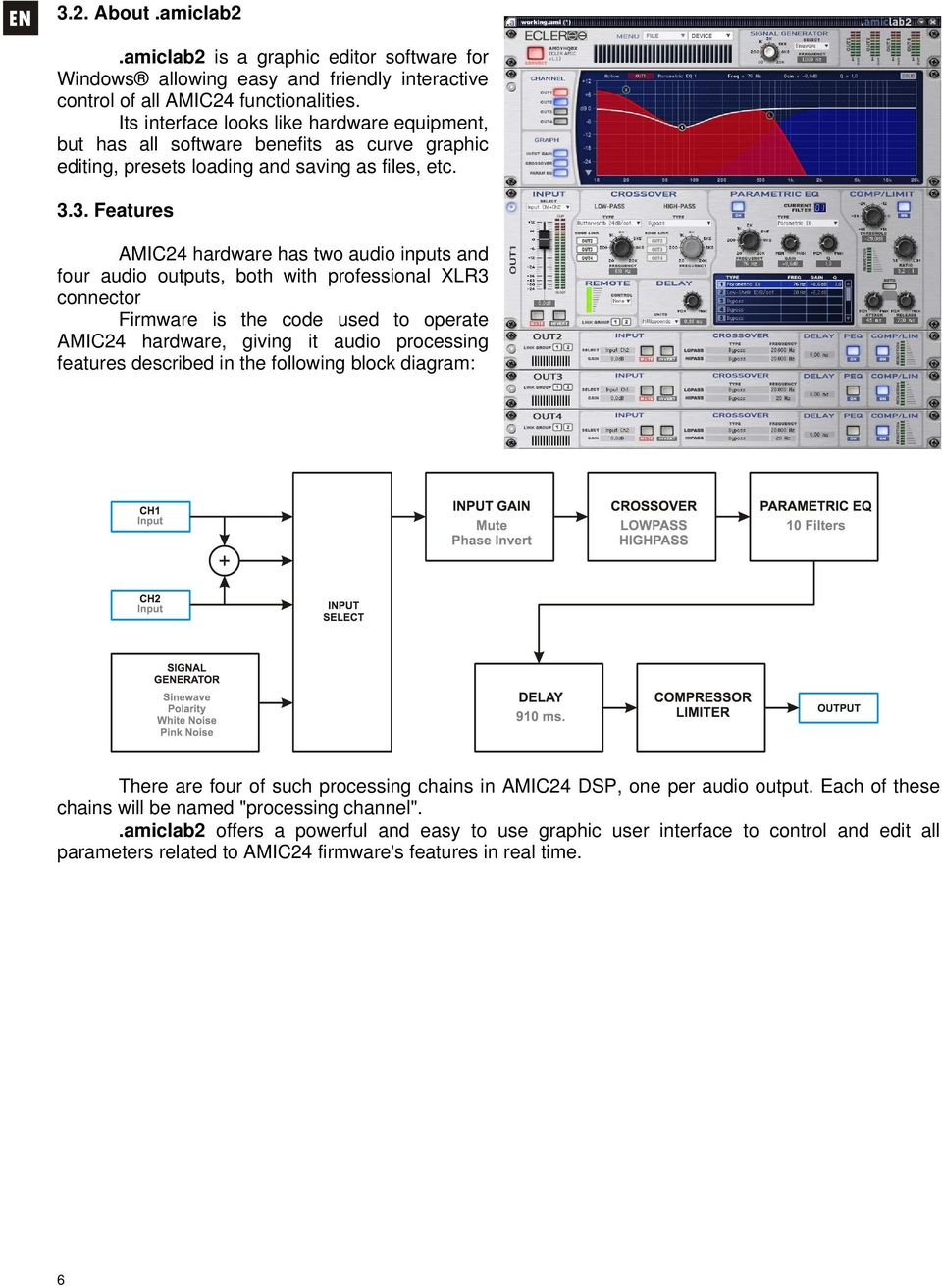 3. Features AMIC24 hardware has two audio inputs and four audio outputs, both with professional XLR3 connector Firmware is the code used to operate AMIC24 hardware, giving it audio processing