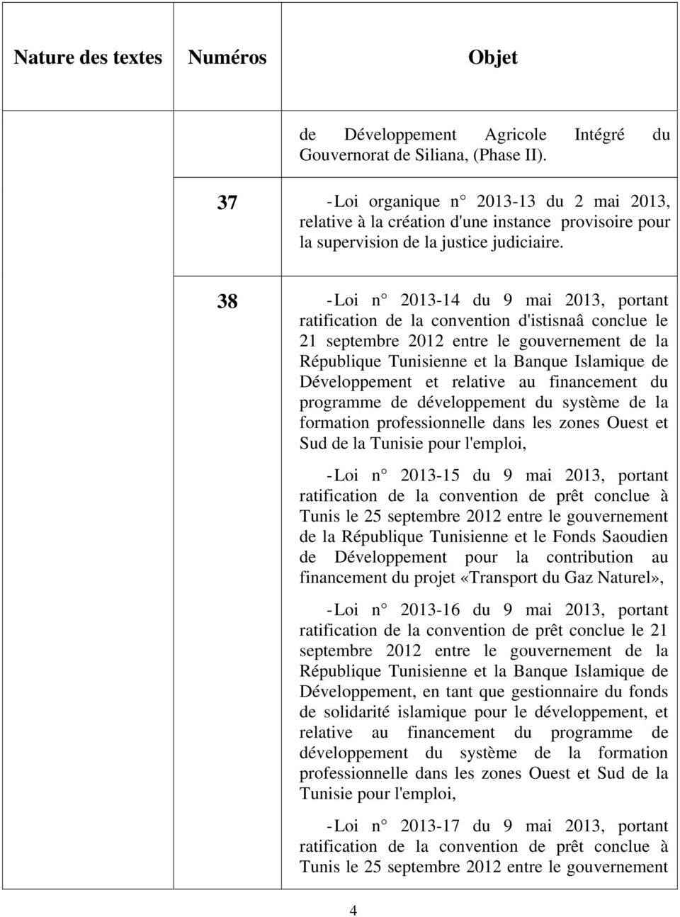 38 - Loi n 2013-14 du 9 mai 2013, portant ratification de la convention d'istisnaâ conclue le 21 septembre 2012 entre le gouvernement de la République Tunisienne et la Banque Islamique de