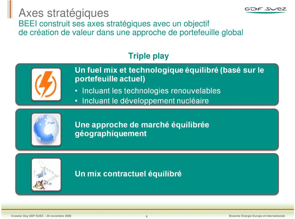 de portefeuille global Triple play Investor Day GDF SUEZ