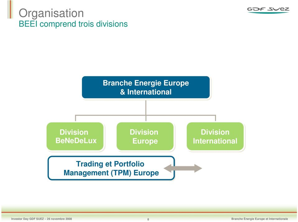 International Trading et Portfolio Management (TPM) Europe