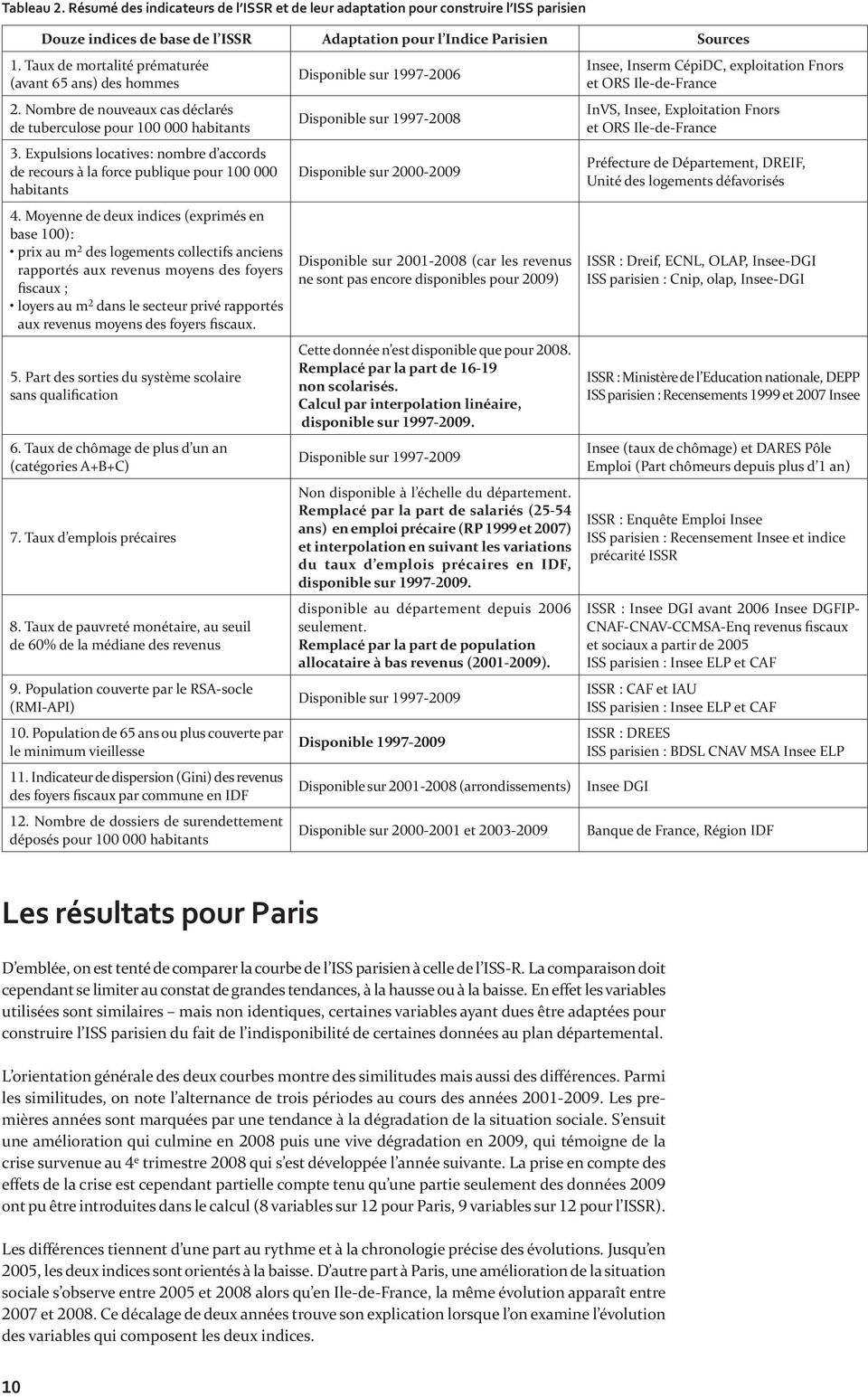 Expulsions locatives: nombre d accords de recours à la force publique pour 1 habitants 4.