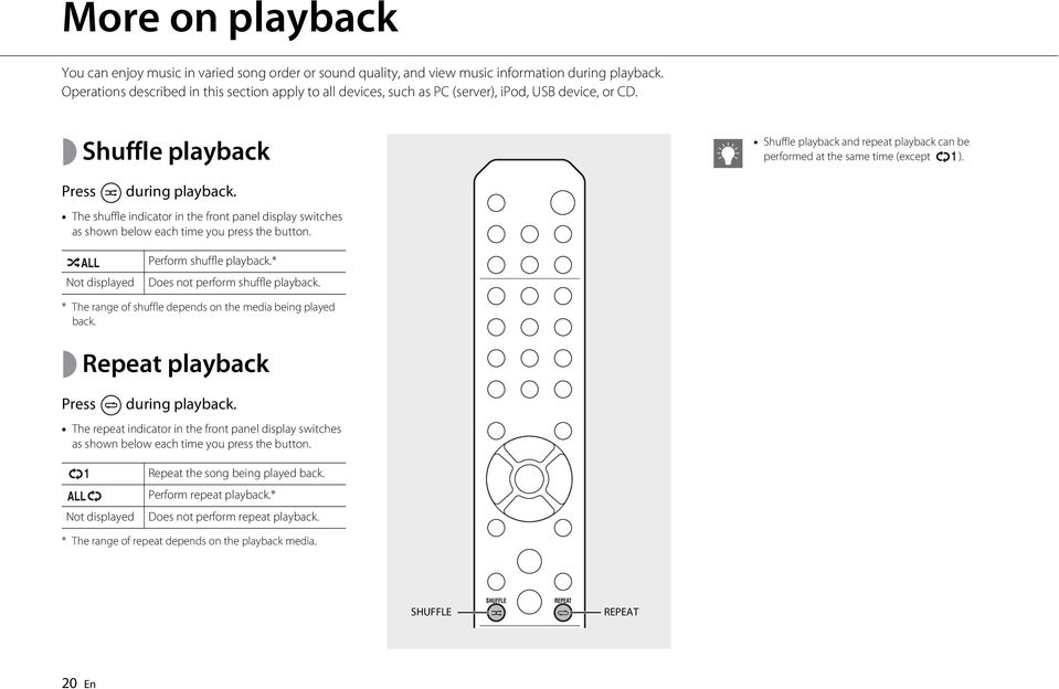 Shuffle playback Shuffle playback and repeat playback can be performed at the same time (except ). Press during playback.