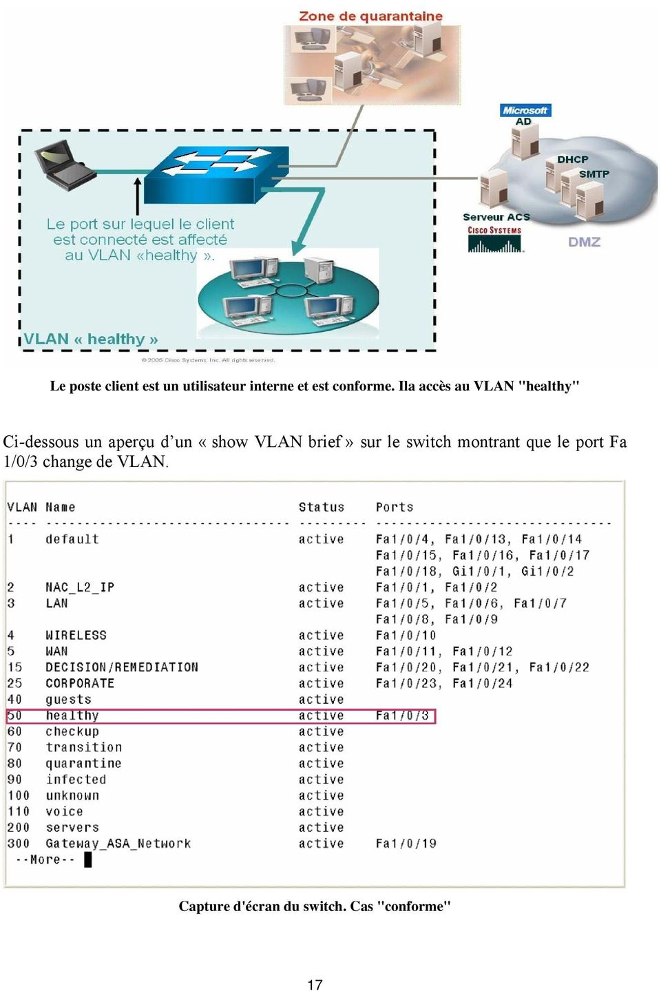 «show VLAN brief» sur le switch montrant que le port Fa