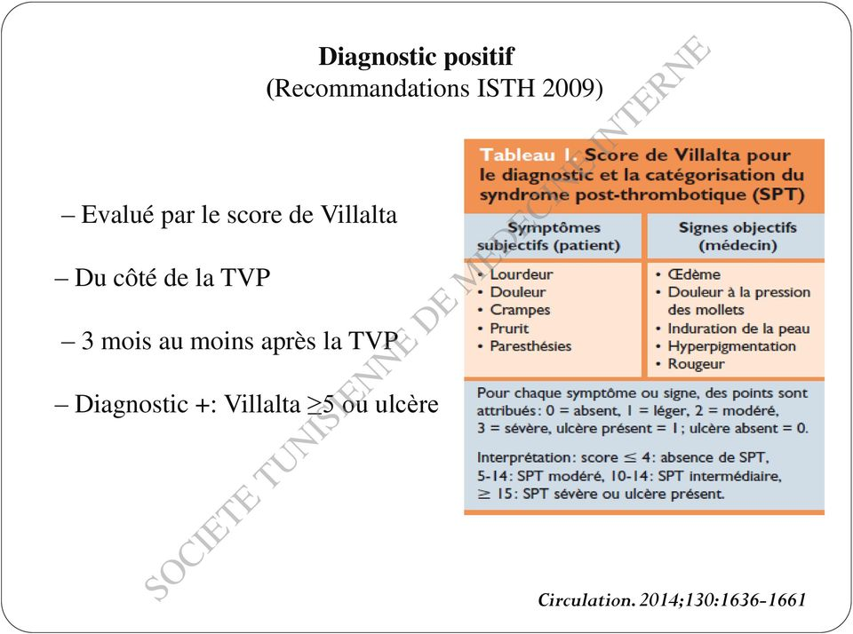 positif (Recommandations ISTH 2009) Diagnostic
