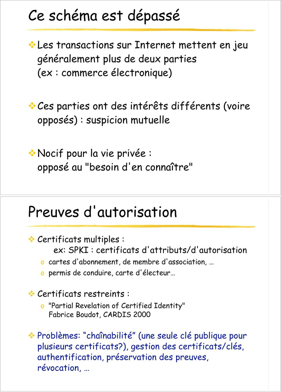 "d'attributs/d'autorisation o cartes d'abonnement, de membre d'association, o permis de conduire, carte d'électeur Certificats restreints : o ""Partial Revelation of Certified"