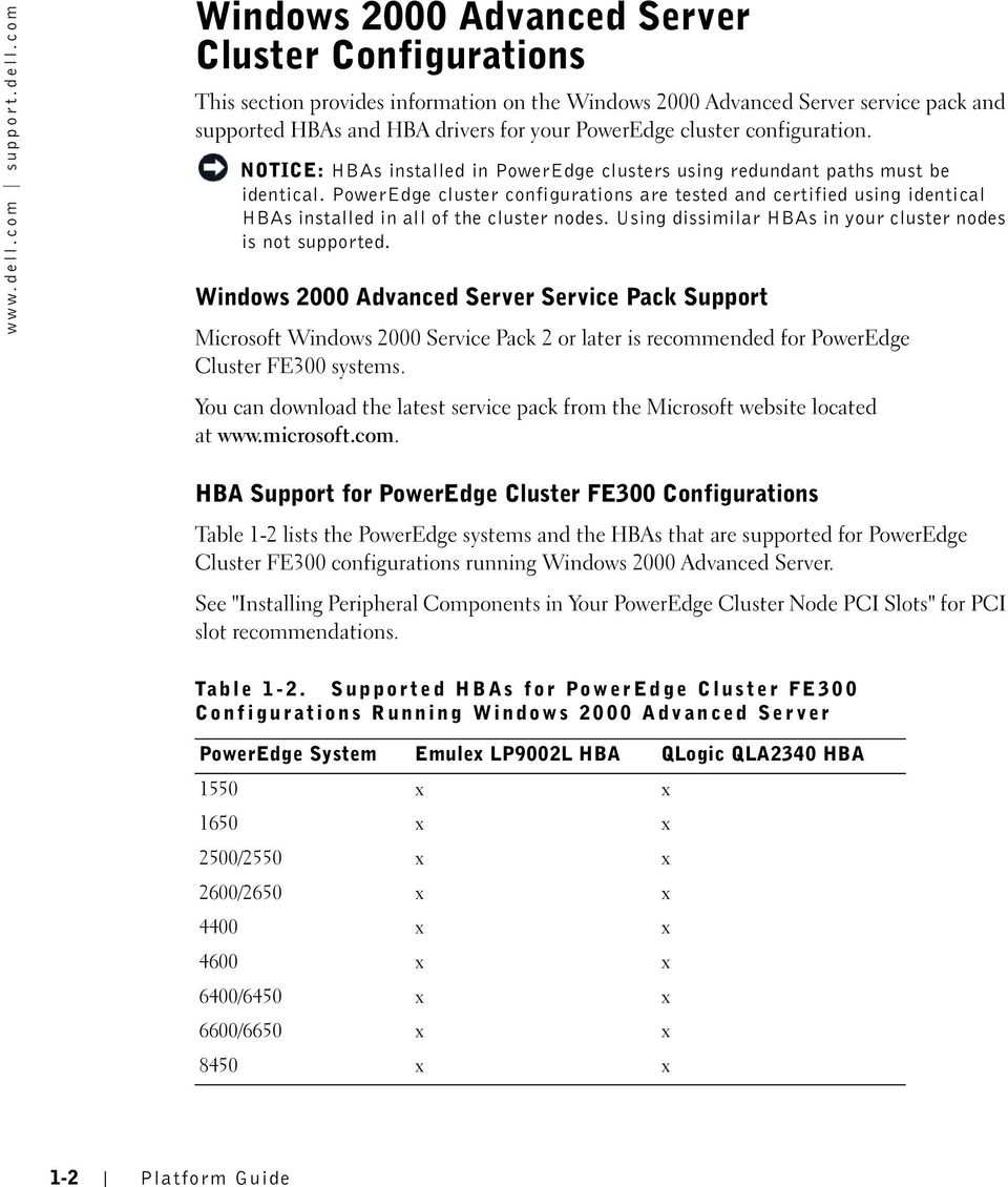 com Windows 2000 Advanced Server Cluster Configurations This section provides information on the Windows 2000 Advanced Server service pack and supported HBAs and HBA drivers for your PowerEdge