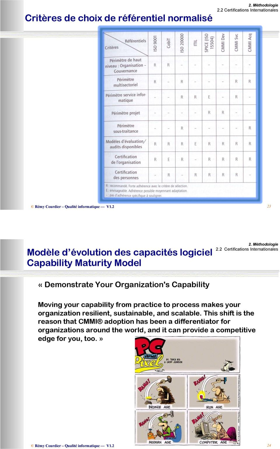 2 Certificatis Internatiales i «Demstrate Your Organizati's Capability Moving your capability from practice to process