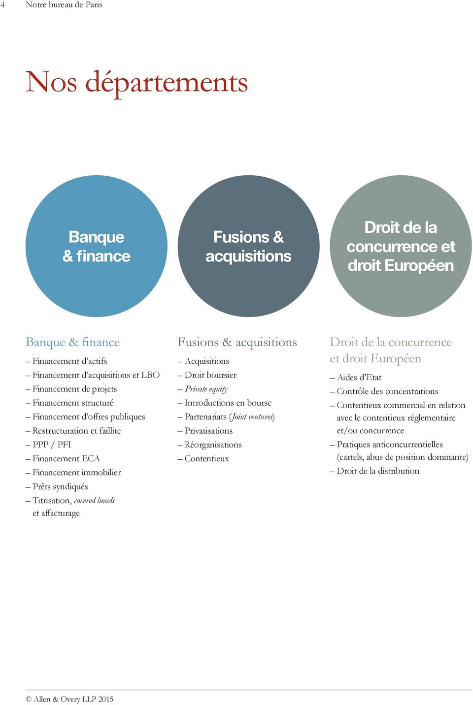 affacturage Fusions & acquisitions Acquisitions Droit boursier Private equity Introductions en bourse Partenariats (Joint ventures) Privatisations Réorganisations Contentieux Droit de la concurrence