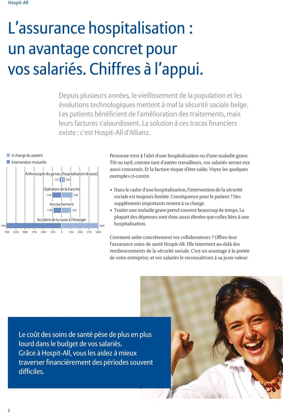 Les patients bénéficient de l'amélioration des traitements, mais leurs factures s'alourdissent. La solution à ces tracas financiers existe : c'est Hospit-All d'allianz.