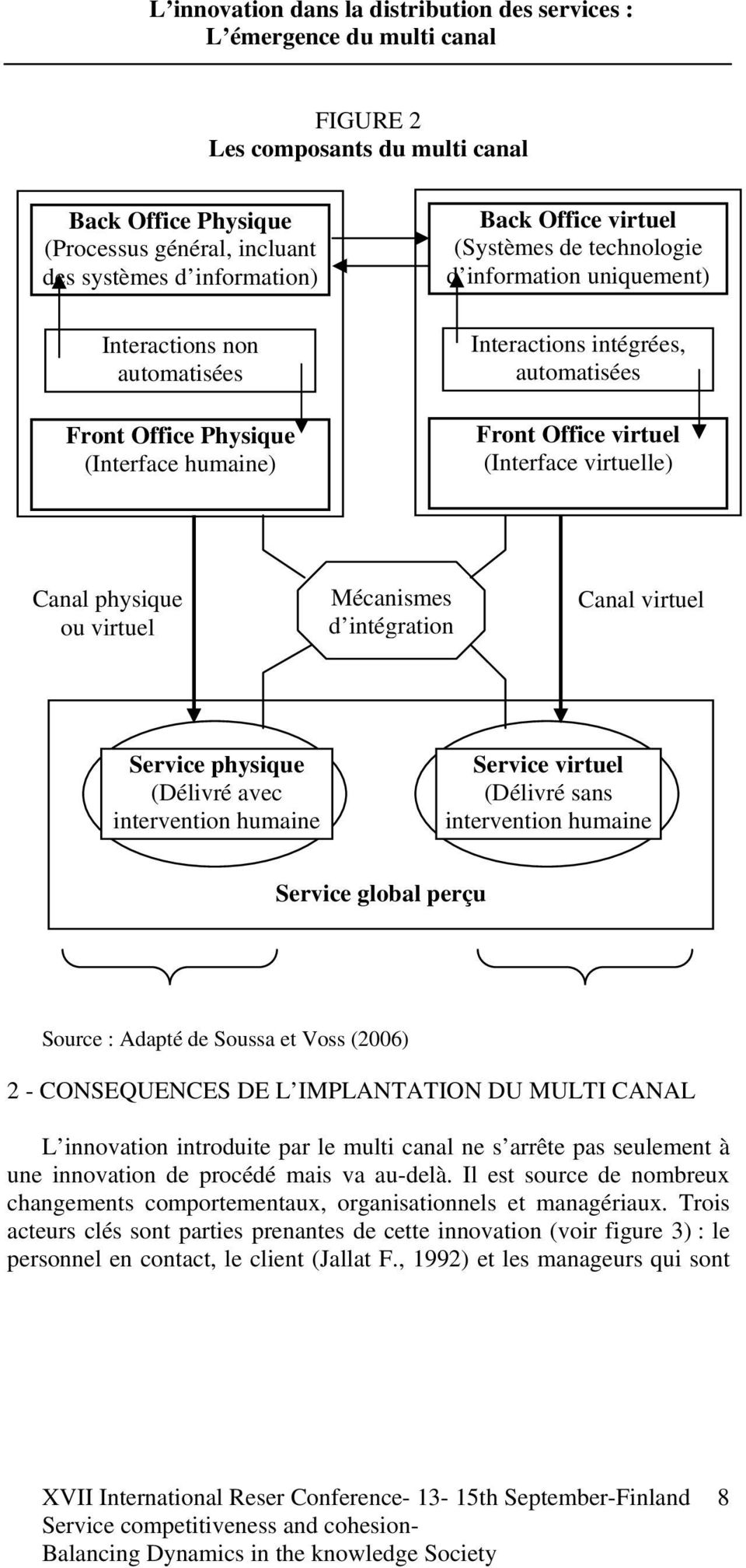 Canal virtuel Service physique (Délivré avec intervention humaine Service virtuel (Délivré sans intervention humaine Service global perçu Source : Adapté de Soussa et Voss (2006) 2 - CONSEQUENCES DE