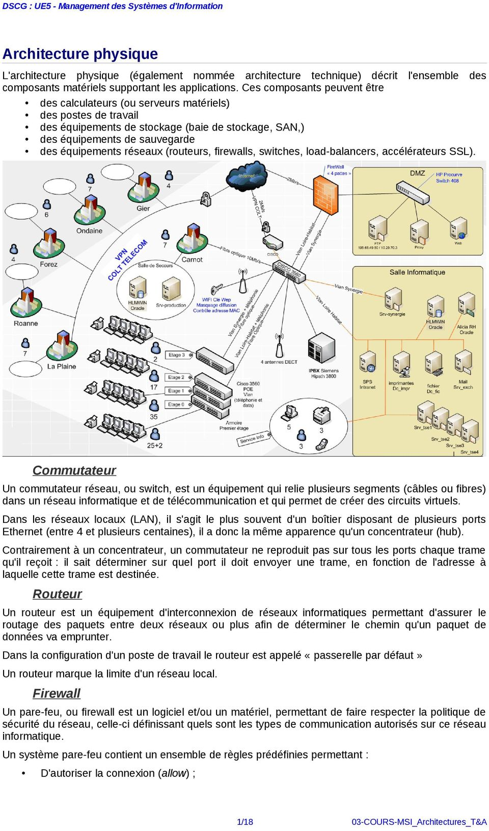 (routeurs, firewalls, switches, load-balancers, accélérateurs SSL).
