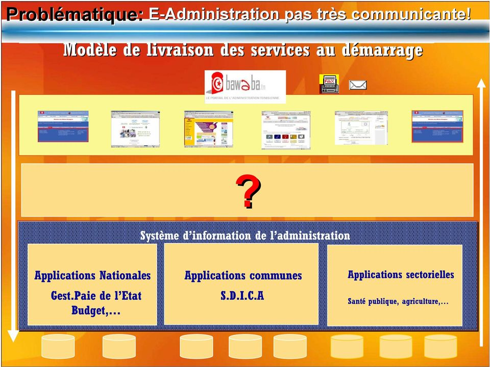 Système d information de l administration Applications Nationales Gest.
