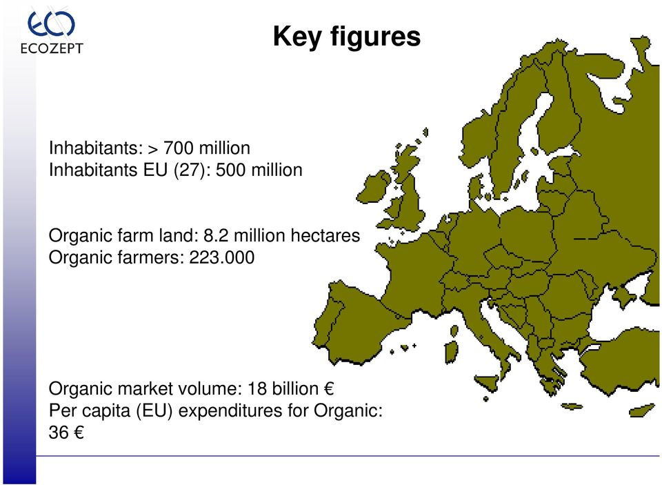 2 million hectares Organic farmers: 223.