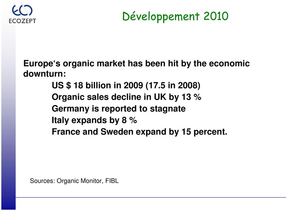 5 in 2008) Organic sales decline in UK by 13 % Germany is reported to