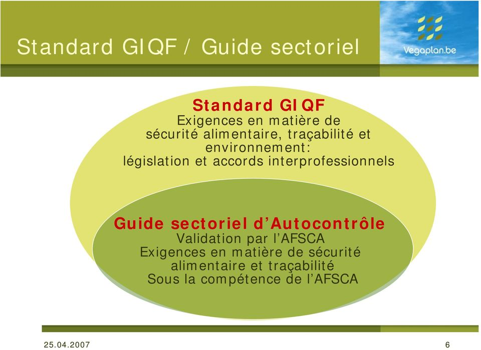 interprofessionnels Guide sectoriel d Autocontrôle Validation par l AFSCA