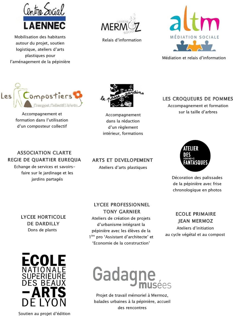 formations ASSOCIATION CLARTE REGIE DE QUARTIER EUREQUA ARTS ET DEVELOPEMENT Echange de services et savoirs- Ateliers d arts plastiques faire sur le jardinage et les Décoration des palissades jardins