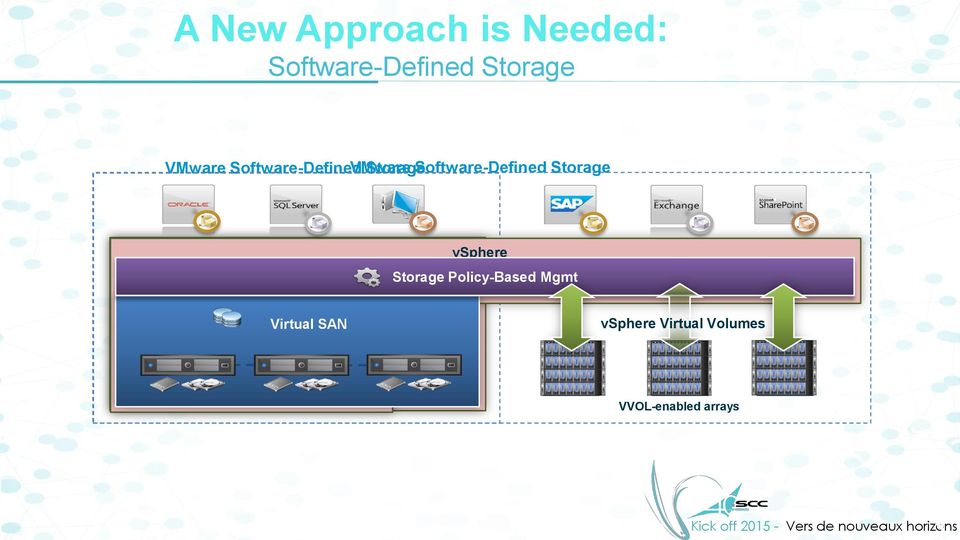 vsphere vsphere Storage Policy-Based Mgmt Storage