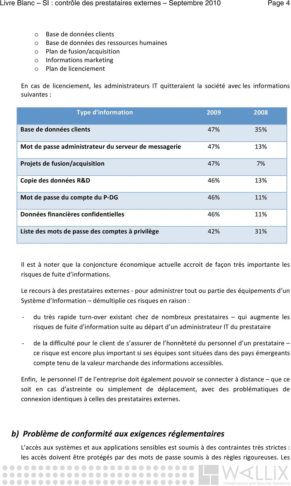 Motdepasseadministrateurduserveurdemessagerie 47% 13% Projetsdefusion/acquisition 47% 7% CopiedesdonnéesR&D 46% 13% MotdepasseducompteduP DG 46% 11% Donnéesfinancièresconfidentielles 46% 11%