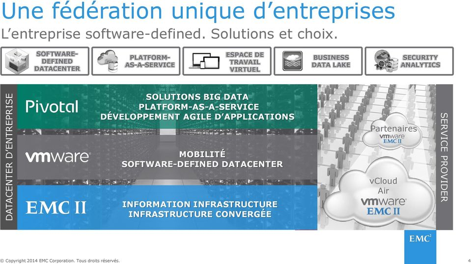 SOFTWARE- DEFINED DATACENTER PLATFORM- AS-A-SERVICE ESPACE DE TRAVAIL VIRTUEL BUSINESS DATA LAKE SECURITY