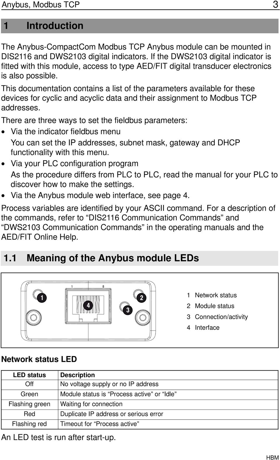 This documentation contains a list of the parameters available for these devices for cyclic and acyclic data and their assignment to Modbus TCP addresses.