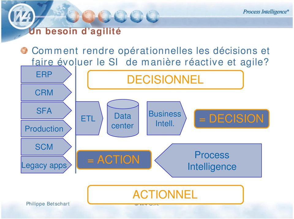 ERP CRM DECISIONNEL SFA Production ETL Data center Business