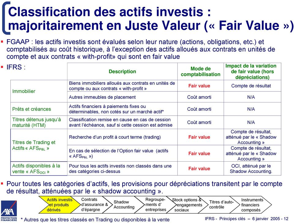 Comptabilisation des stock options en ifrs