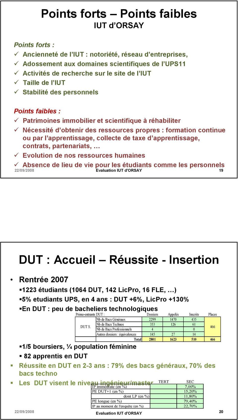 apprentissage, collecte de taxe d apprentissage, contrats, partenariats, Evolution de nos ressources humaines Absence de lieu de vie pour les étudiants comme les personnels d'orsay 19 DUT : Accueil