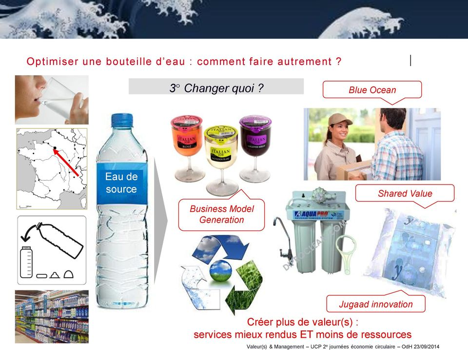 Blue Ocean Eau de source Business Model Generation