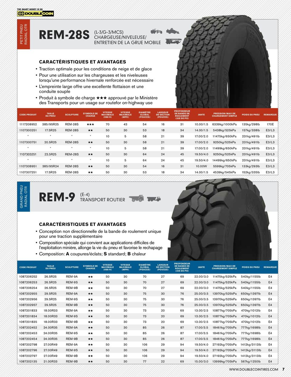 "un usage sur routefor on-highway use MENT SIMPLE POIDS 1117208952 385/95R25 REM-28S 70 43 54 16 31 10.00/1.5 6339kg/1000kPa 135kg/298lb 170E 1107300251 17.5R25 REM-28S 50 30 53 18 34 14.00/1.5 5438kg/525kPa 157kg/338lb E3/L3 "" "" "" "" 10 5 58 21 39 17."
